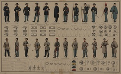 An 1895 illustration showing the uniforms of the Confederate army contrasted with those of the U.S. Army.