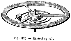 The balance wheel at the core of many mechanical clocks and watches depends on Hooke's law. Since the torque generated by the coiled spring is proportional to the angle turned by the wheel, its oscillations have a nearly constant period.