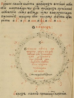 Nikolay Diletsky's circle of fifths in Idea grammatiki musikiyskoy (Moscow, 1679)