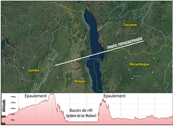 Topographic profile of the Malawi Lake