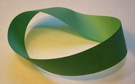 Möbius strips, which have only one surface and one edge, are a kind of object studied in topology.