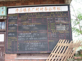 A community bulletin board in Nonguang Village, Sichuan province, China, keeping track of the town's female population, listing recent births by name and noting that several thousand yuan of fines for unauthorized births remain unpaid from the previous year