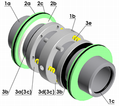 A CAD model of a mechanical double seal