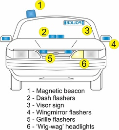 Beacon positions on police car