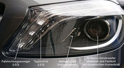 Intelligent Light System on A-Class