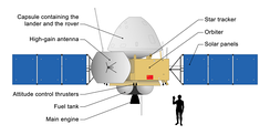 A schematic of the Tianwen-1 probe