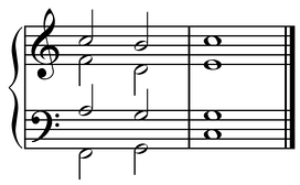 IV-V-I progression in the key of C major. The chords shown are F major, G major and C major. Play (help·info)