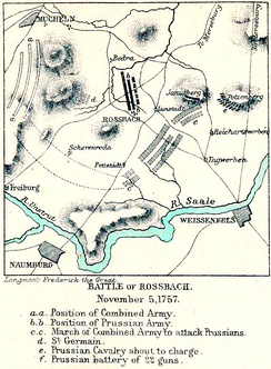 Vintage map of battlefield, showing general movement of armies in relation to villages and river