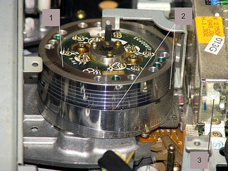 Panasonic Hi-Fi 6-head drum VEH0548 installed on G mechanism as an example, demonstrated a typical VHS head drum containing two tape heads. (1) is the upper head, (2) is the tape heads, and (3) is the head amplifier.