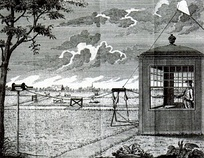 Kite apparatus for safe study of atmospheric electricity and lightning