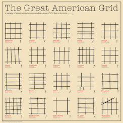 Twenty American grids compared at the same scale