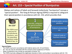 A diagram of the special position of Bumiputras under the Malaysian Constitution