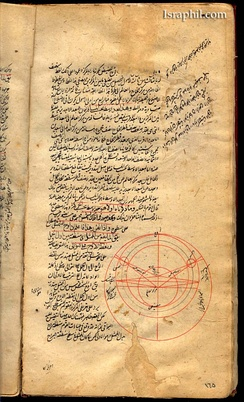 A work of Al-Birjandi's, Sharh al-Tadhkirah, a manuscript copy, beginning of 17th Century