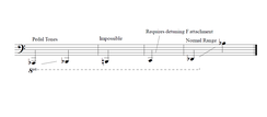 Range of Contrabass Trombone in B♭/F
