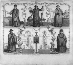 Jesuit scholars collaborated extensively with Chinese astronomers, introducing Copernican principles. Top: Matteo Ricci, Adam Schaal and Ferdinand Verbiest (1623–1688); Bottom: Paul Siu (Xu Guangqi), Colao or Prime Minister of State, and his granddaughter Candide Hiu