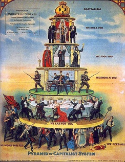 Pyramid of Capitalist System, 1911 Industrial Worker publication advocating industrial unionism. It also shows the critique of capitalism.