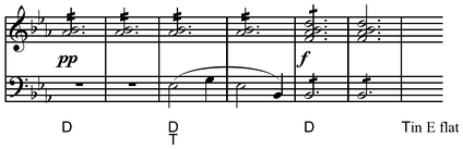 Polyvalency in Beethoven Play (help·info) (Leeuw 2005, 88).