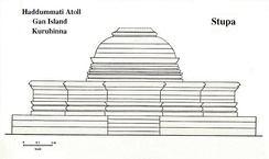 The Buddhist Stupa at Kuruhinna in Gan Island (Haddhunmathi Atoll). Western Side