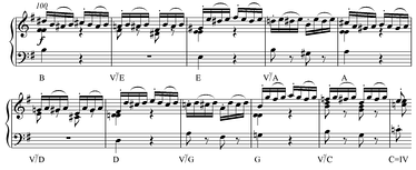 Sequential modulation through the circle of fifths in Quartet Op. 3, No. 3, IV, Hob. III:15,[20] formerly attributed to Haydn (ca. 1840) Play (help·info)