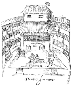 1596 illustration of Swan Theatre, Southwark, London, showing round structure