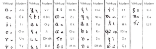 Naum Veqilharxhi's Vithkuqi script was the first Albanian alphabet published in 1845.