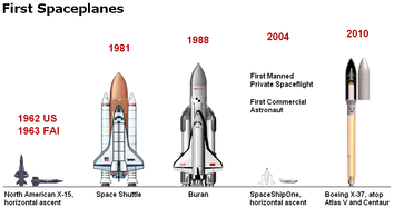 The Space Shuttle orbiter ranks second among the world's first spaceplanes, preceded only by the North American X-15 and followed by the Buran, SpaceShipOne, and the Boeing X-37.