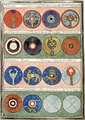 "Shields from the ""Magister Militum Praesentalis II"".  From the Notitia Dignitatum, a medieval copy of a Late Roman register of military commands."