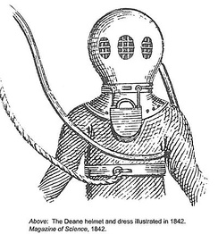 1842 sketch of the Deane brothers' diving helmet, the first surface-supplied diving dress equipment in the world.