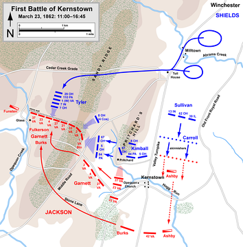 Actions at the First Battle of Kernstown, 11 a.m. to 4:45 p.m.   Confederate   Union