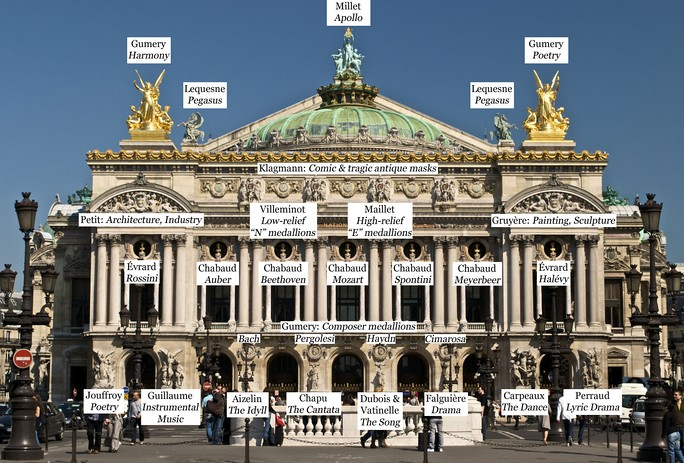 Facade of the Palais Garnier with labels indicating the locations of various sculptures