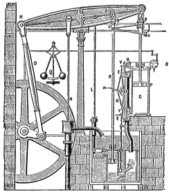 Engraving of a 1784 steam engine designed by Boulton and Watt.