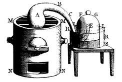 Antoine Lavoisier's phlogiston experiment. Engraving by Mme Lavoisier in the 1780s taken from Traité élémentaire de chimie (Elementary treatise on chemistry)