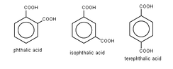 Replacing terephthalic acid (right) with isophthalic acid (center) creates a kink in the PET chain, interfering with crystallization and lowering the polymer's melting point.