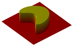A three-dimensional plot of an indicator function, shown over a square two-dimensional domain (set X): the 'raised' portion overlays those two-dimensional points which are members of the 'indicated' subset (A).