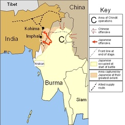 Imphal and Kohima Campaign