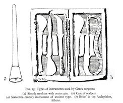 A number of ancient Greek surgical tools. On the left is a trephine; on the right, a set of scalpels. Hippocratic medicine made good use of these tools.[30]