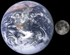 Size comparison of Earth and the Moon