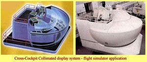 Diagram of display system that uses collimated light and a real flight simulator
