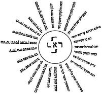"A swastika composed of Hebrew letters as a mystical symbol from the Jewish Kabbalistic work ""Parashat Eliezer"""