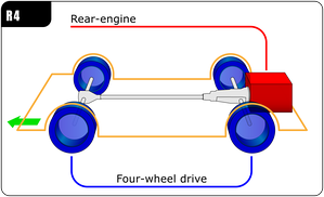 R4 layout, the engine is located behind the rear axle.