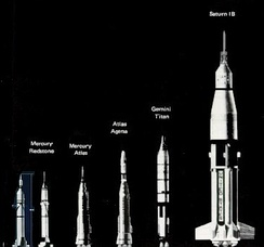 The US stable of Explorer 1, Mercury, Gemini, and Apollo launch vehicles were a varied group of ICBMs and the NASA-developed Saturn IB rocket.