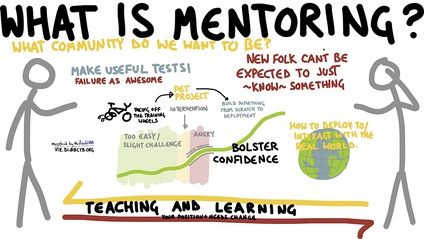 Some elements of mentoring.