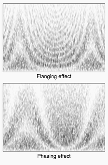 Spectrograms of Phasing and Flanging effects