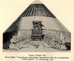 A drawing of the interior of a Torghut Mobile Monastery, 1776.