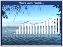 Graphic showing Oceana County, Michigan, Population by Decades