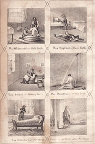Hydropathic applications according to Claridge's Hydropathy book.