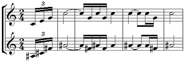 Example of C and F sharp major chords together in Stravinsky's Petrushka (see: Petrushka chord). Play (help·info)