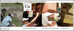 Integrating Common Core content into language training with MELL