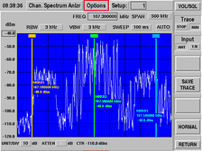 Spectrum of FM broadcast station with HD Radio