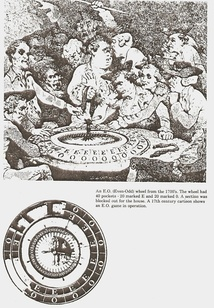 18th century E.O. wheel with gamblers
